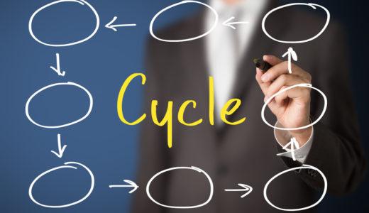 システム思考でマネジメントプロセスを改革する