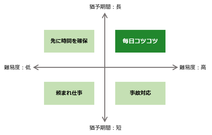 pa matrix