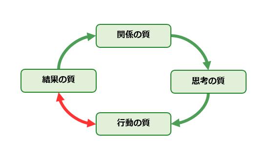 real cycle